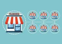 Franchising Marketplace in UAE